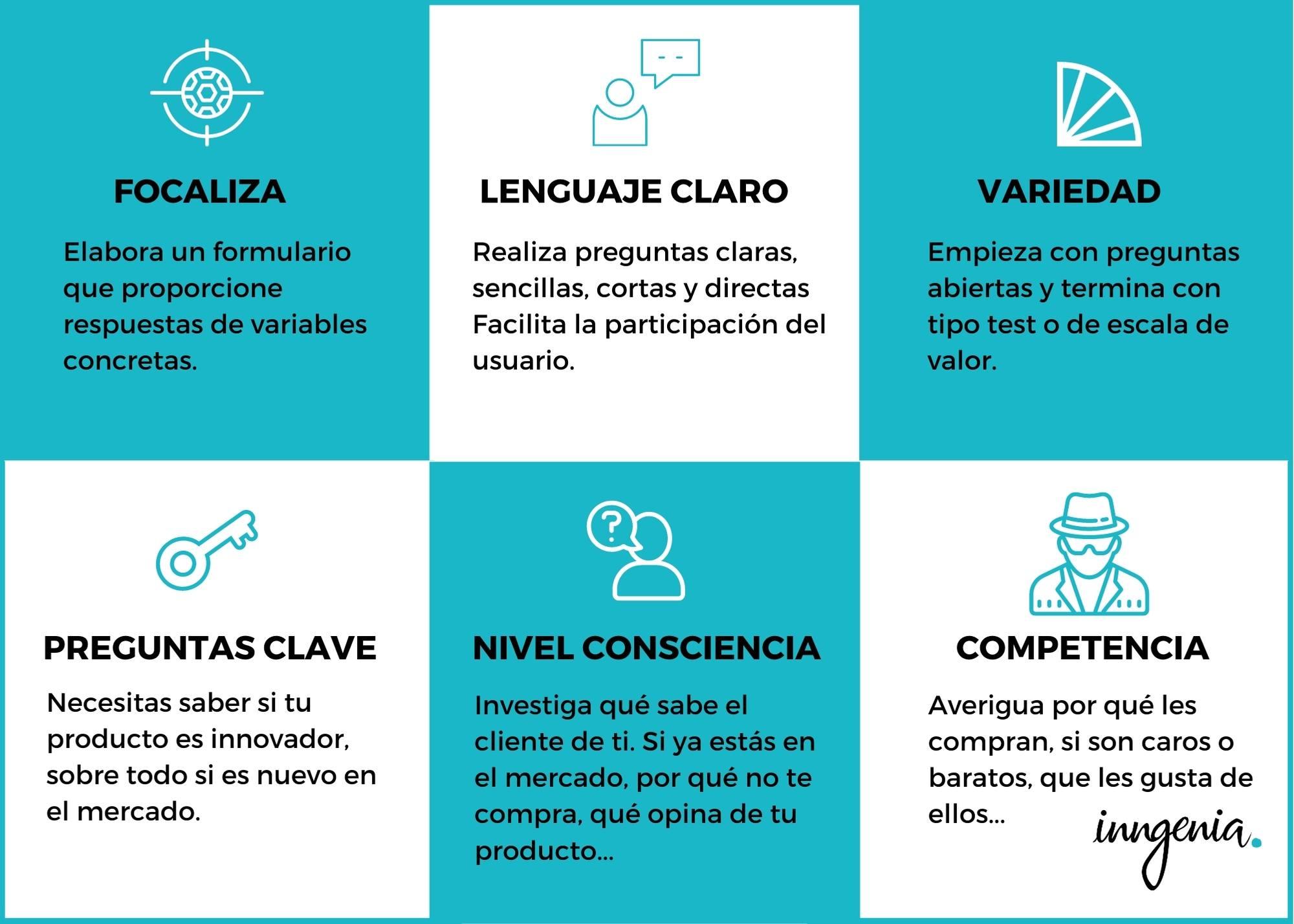 como-diseñar-un-cuestionario-para-elaborar-estudio-de-mercado